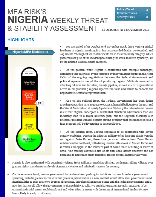 Sample of Nigeria Threat & Stability Assessment